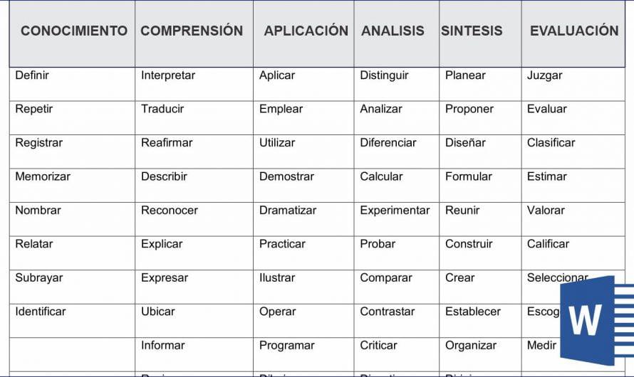 Verbos que se pueden utilizar para la redacción de indicadores de logros según los niveles de competencia