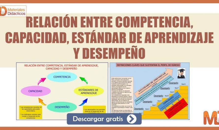 Relación entre competencia, capacidad, aprendizaje y desempeño